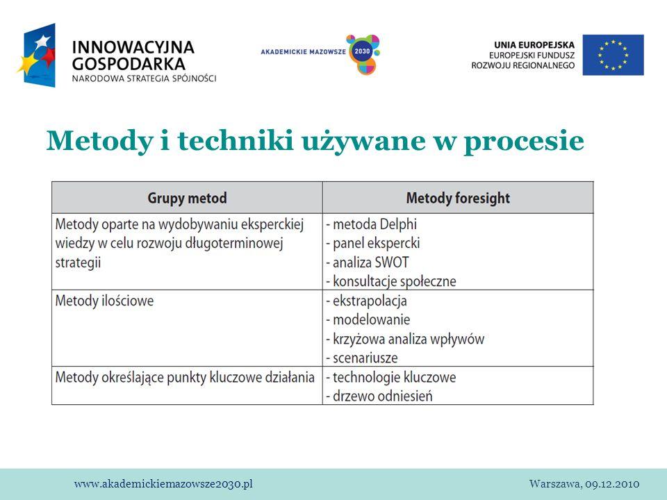 www.akademickiemazowsze2030.plWarszawa, 09.12.2010 Metody i techniki używane w procesie