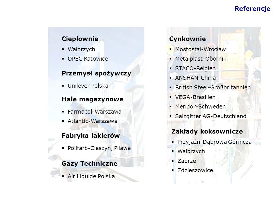 Przyjaźń-Dąbrowa Górnicza Wałbrzych Zabrze Zdzieszowice Wałbrzych OPEC Katowice Zakłady koksownicze Ciepłownie Referencje Mostostal-Wrocław Metalplast