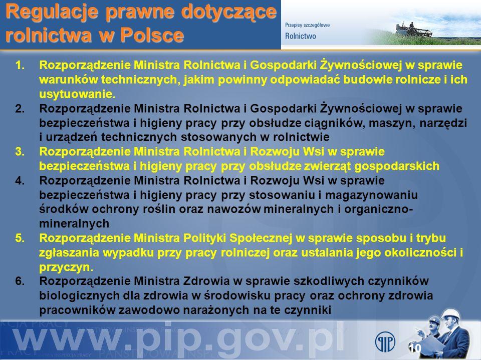 10 Regulacje prawne dotyczące rolnictwa w Polsce 1.Rozporządzenie Ministra Rolnictwa i Gospodarki Żywnościowej w sprawie warunków technicznych, jakim