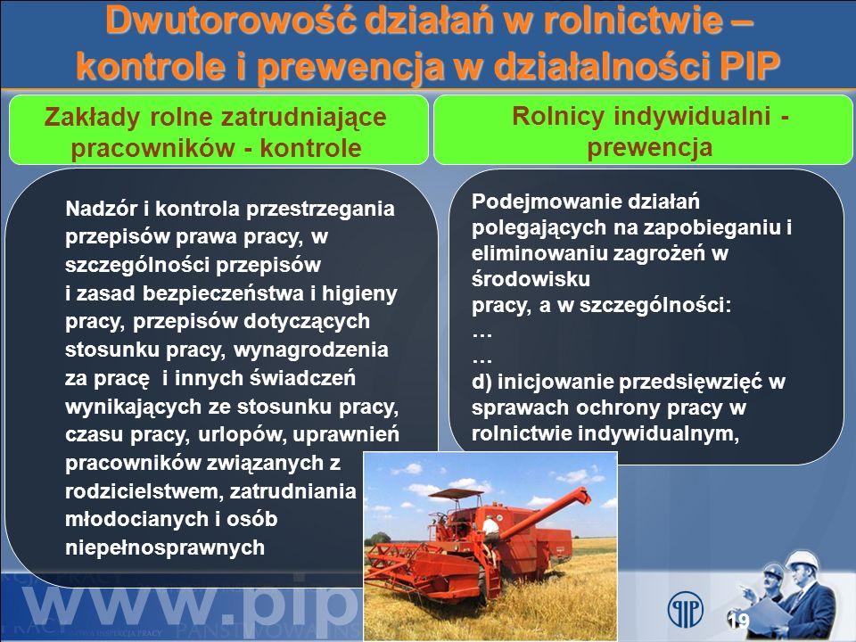Dwutorowość działań w rolnictwie – kontrole i prewencja w działalności PIP Nadzór i kontrola przestrzegania przepisów prawa pracy, w szczególności prz