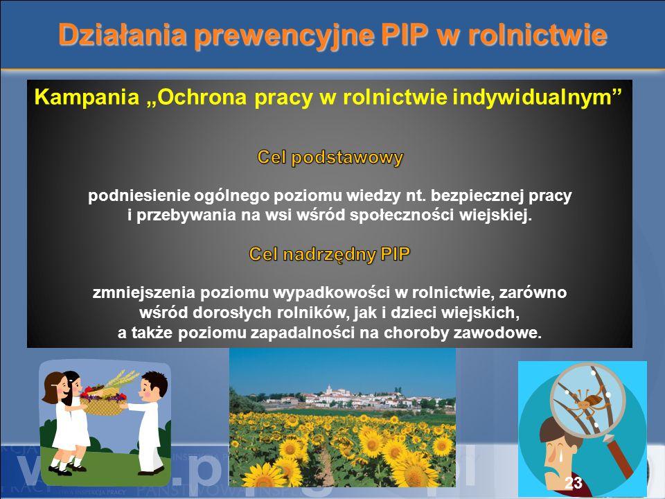 Działania prewencyjne PIP w rolnictwie 23
