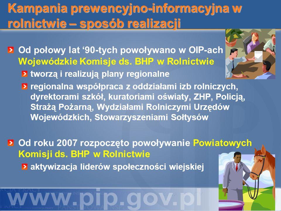 Od połowy lat 90-tych powoływano w OIP-ach Wojewódzkie Komisje ds. BHP w Rolnictwie tworzą i realizują plany regionalne regionalna współpraca z oddzia