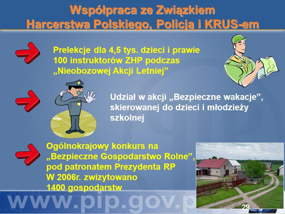 Współpraca ze Związkiem Harcerstwa Polskiego, Policją i KRUS-em Prelekcje dla 4,5 tys. dzieci i prawie 100 instruktorów ZHP podczas Nieobozowej Akcji