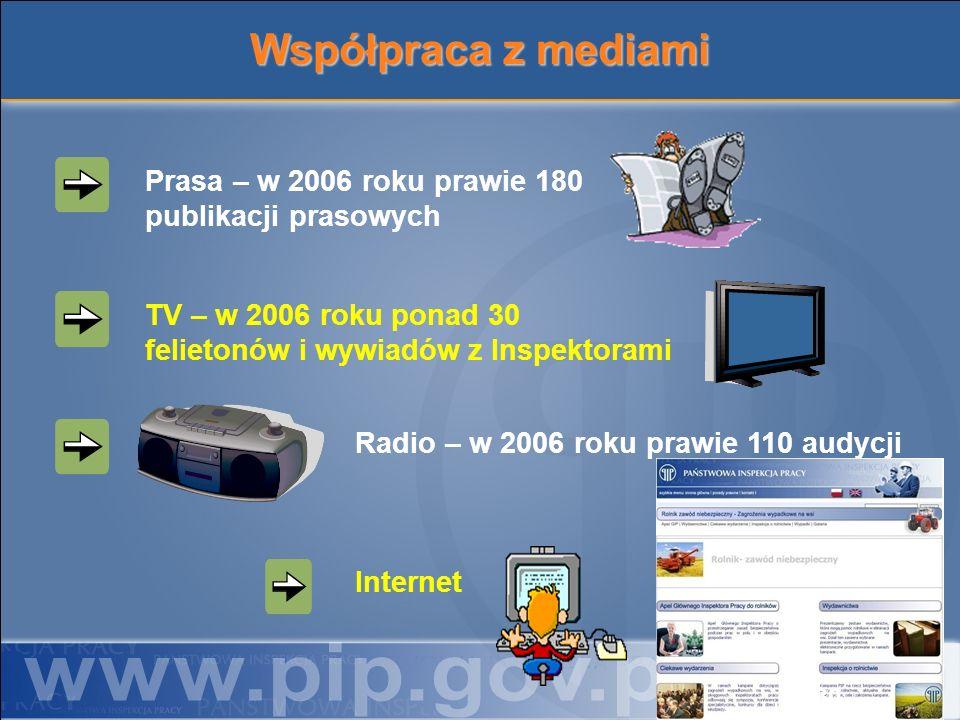 Współpraca z mediami Prasa – w 2006 roku prawie 180 publikacji prasowych TV – w 2006 roku ponad 30 felietonów i wywiadów z Inspektorami Radio – w 2006