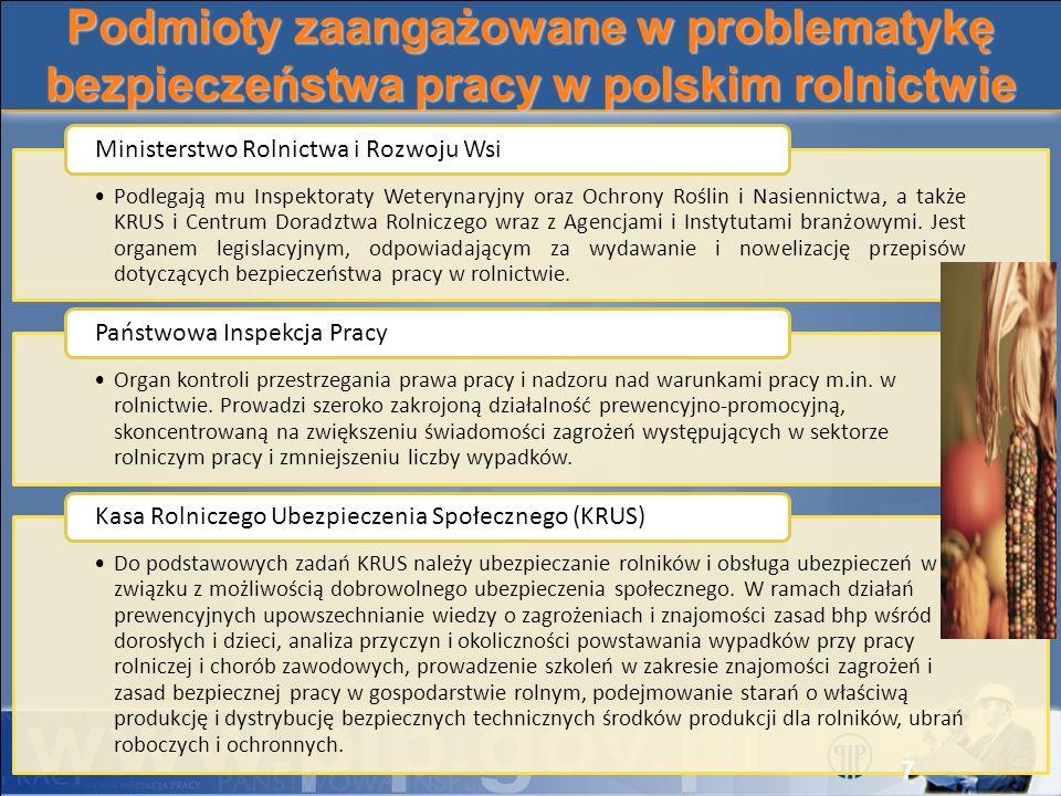 Podmioty zaangażowane w problematykę bezpieczeństwa pracy w polskim rolnictwie Podlegają mu Inspektoraty Weterynaryjny oraz Ochrony Roślin i Nasiennic