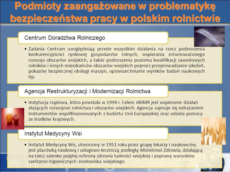 Podmioty zaangażowane w problematykę bezpieczeństwa pracy w polskim rolnictwie Zadania Centrum uwzględniają przede wszystkim działania na rzecz podnos