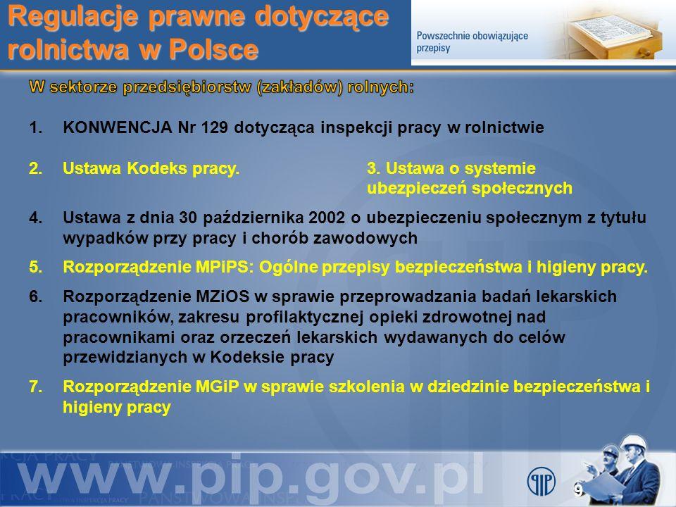 10 Regulacje prawne dotyczące rolnictwa w Polsce 1.Rozporządzenie Ministra Rolnictwa i Gospodarki Żywnościowej w sprawie warunków technicznych, jakim powinny odpowiadać budowle rolnicze i ich usytuowanie.