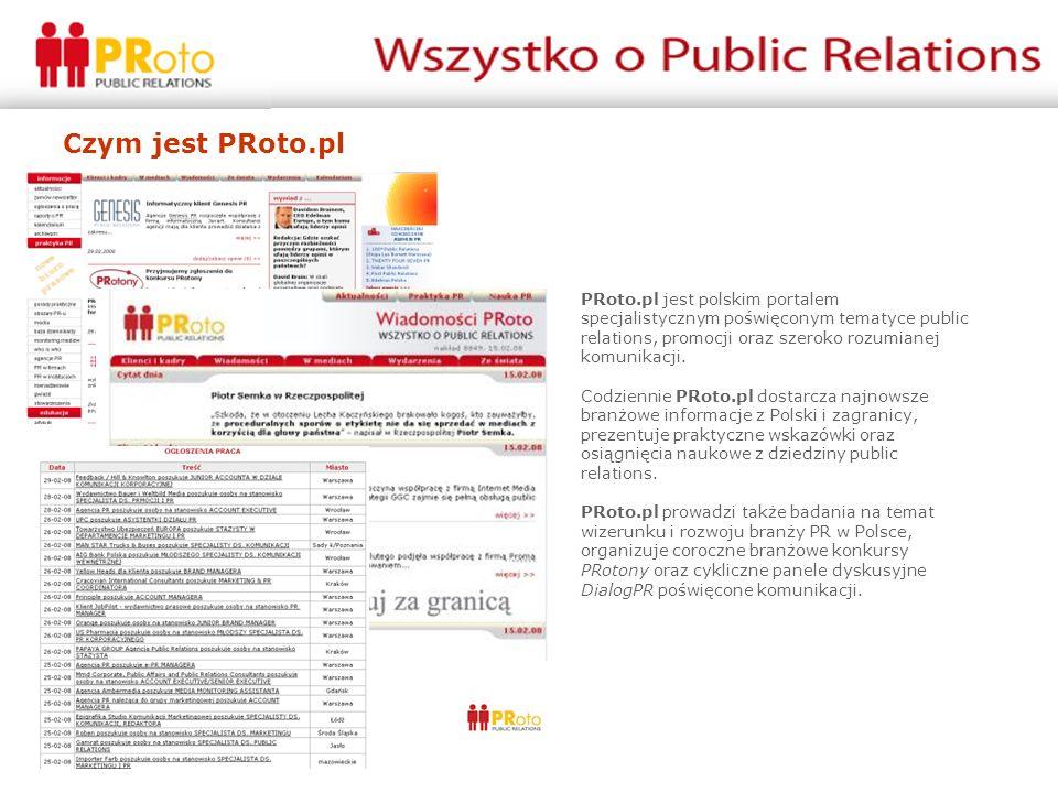 Czym jest PRoto.pl Portal PRoto.pl: użytkownicy: UU/mc: 63 281 liczba odsłon: PV/mc: 558 428 91% czytelników odwiedza portal codziennie* najczęściej oglądane zakładki**: Ogłoszenia o pracę Informacje Newsletter Twoje PRoto: nakład: ponad 13 500 emisja: codziennie - od poniedziałku do piątku raz w tygodniu – czwartek format: standard (outlook express) lotus notes Ogłoszenia o pracę Informacje Przez cały tydzień PRoto.pl informuje czytelników o Zmianach w branży PR, czyli o przetargach, nowych kontraktach oraz zmianach kadrowych wśród PR-owców.