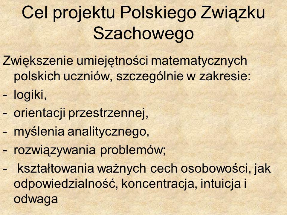 Zgłoszenia do Projektu Szkoły z terenu województwa mazowieckiego (z wyjątkiem m.st.