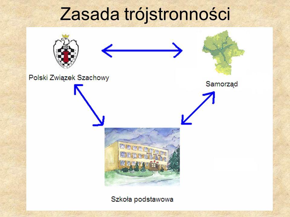 Zobowiązania PZSzach.