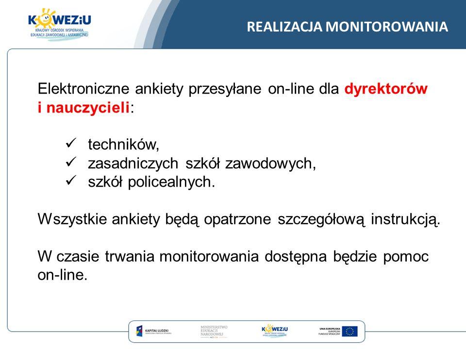 KOWEZiU ul.Spartańska 1B 02-637 Warszawa sekretariat@koweziu.edu.pl 10.09.