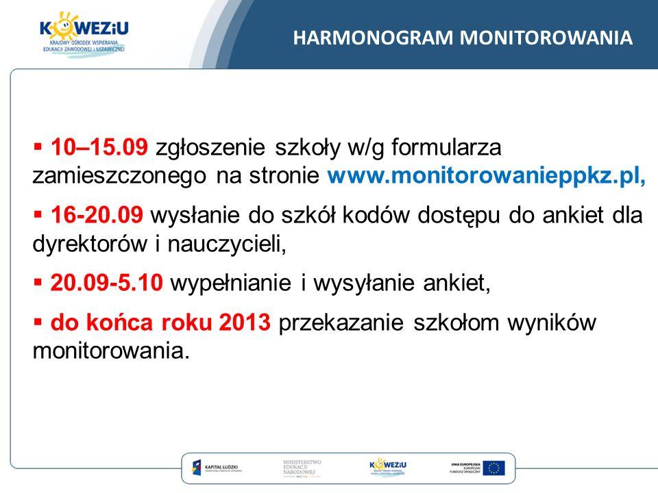 10–15.09 zgłoszenie szkoły w/g formularza zamieszczonego na stronie www.monitorowanieppkz.pl, 16-20.09 wysłanie do szkół kodów dostępu do ankiet dla d