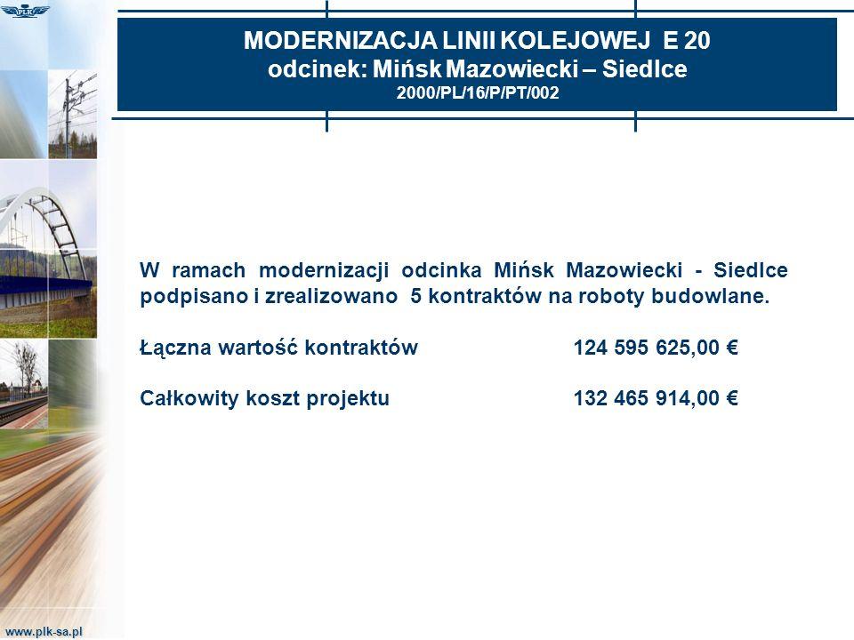 www.plk-sa.pl MODERNIZACJA LINII KOLEJOWEJ E 20 odcinek: Mińsk Mazowiecki – Siedlce 2000/PL/16/P/PT/002 W ramach modernizacji odcinka Mińsk Mazowiecki