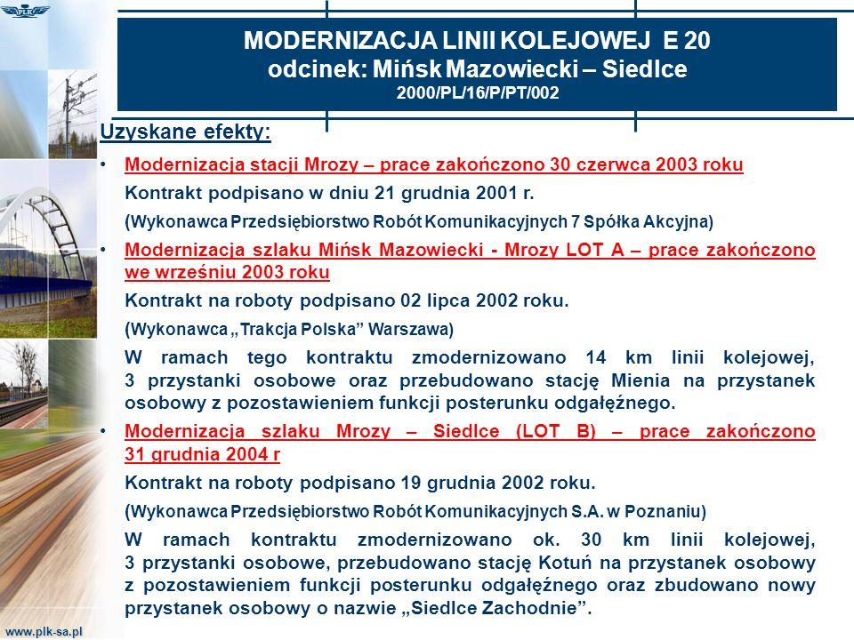 www.plk-sa.pl MODERNIZACJA LINII KOLEJOWEJ E 20 odcinek: Mińsk Mazowiecki – Siedlce 2000/PL/16/P/PT/002 Uzyskane efekty: Modernizacja stacji Mrozy – p