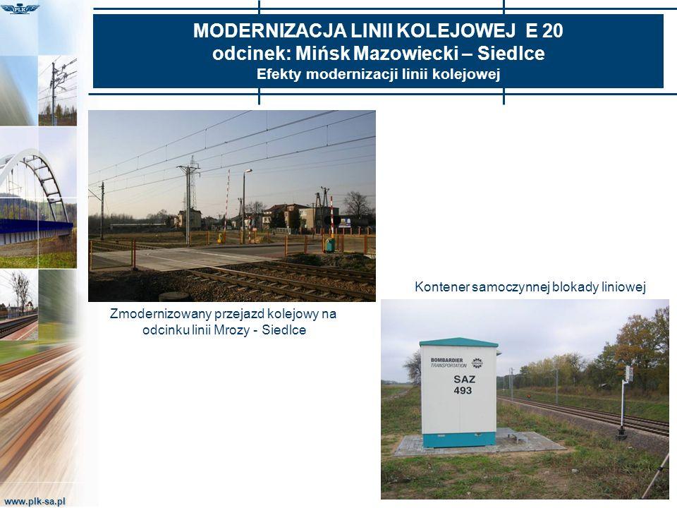www.plk-sa.pl MODERNIZACJA LINII KOLEJOWEJ E 20 odcinek: Mińsk Mazowiecki – Siedlce Efekty modernizacji linii kolejowej Kontener samoczynnej blokady l