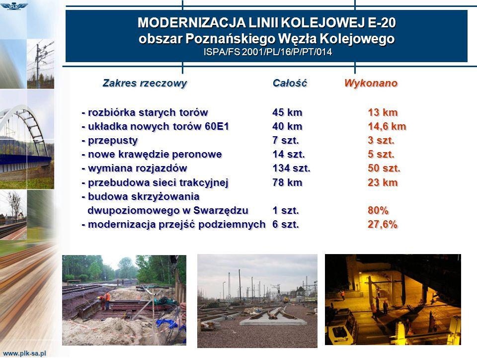 www.plk-sa.pl MODERNIZACJA LINII KOLEJOWEJ E-20 obszar Poznańskiego Węzła Kolejowego ISPA/FS 2001/PL/16/P/PT/014 Zakres rzeczowy Całość Wykonano Zakre