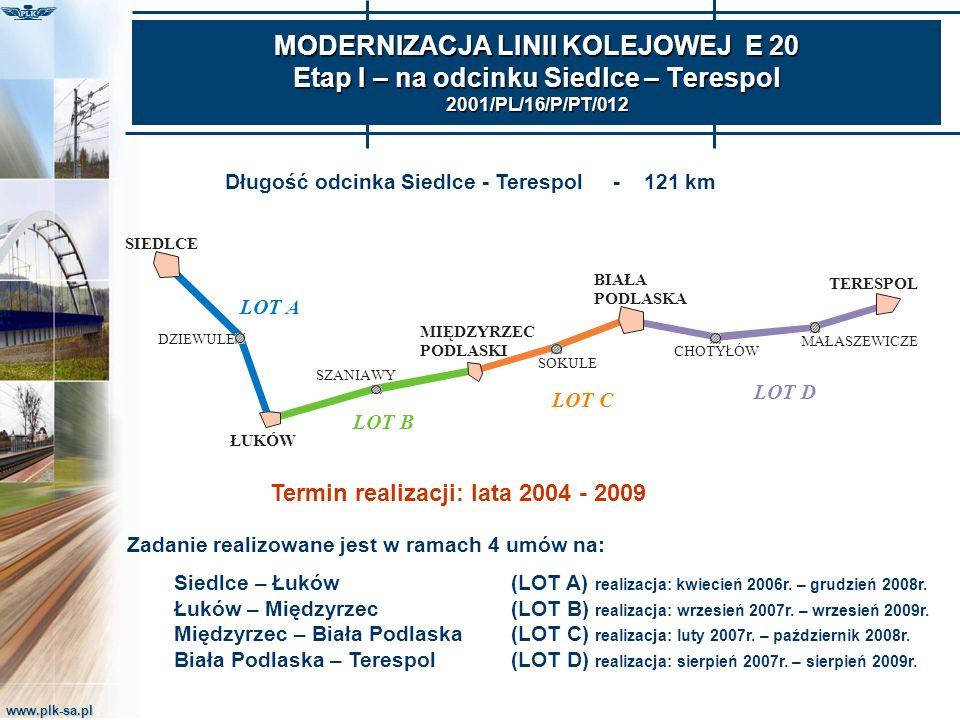 www.plk-sa.pl MODERNIZACJA LINII KOLEJOWEJ E 20 Etap I – na odcinku Siedlce – Terespol 2001/PL/16/P/PT/012 Długość odcinka Siedlce - Terespol - 121 km