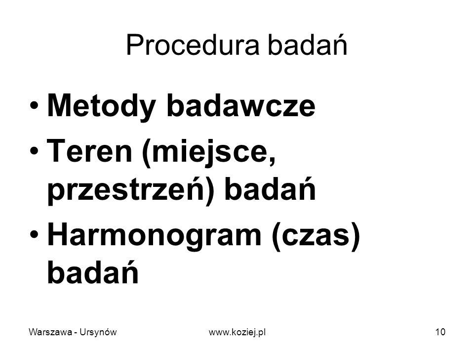 Procedura badań Metody badawcze Teren (miejsce, przestrzeń) badań Harmonogram (czas) badań Warszawa - Ursynów10www.koziej.pl