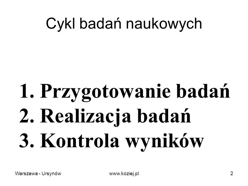 Cykl badań naukowych 1. Przygotowanie badań 2. Realizacja badań 3. Kontrola wyników Warszawa - Ursynów2www.koziej.pl
