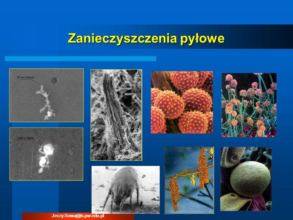 Zanieczyszczenia pyłowe Jerzy.Sowa@is.pw.edu.pl