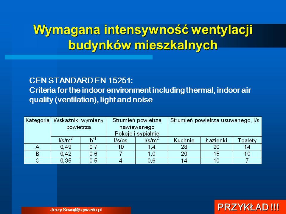 Wymagana intensywność wentylacji budynków mieszkalnych CEN STANDARD EN 15251: Criteria for the indoor environment including thermal, indoor air qualit