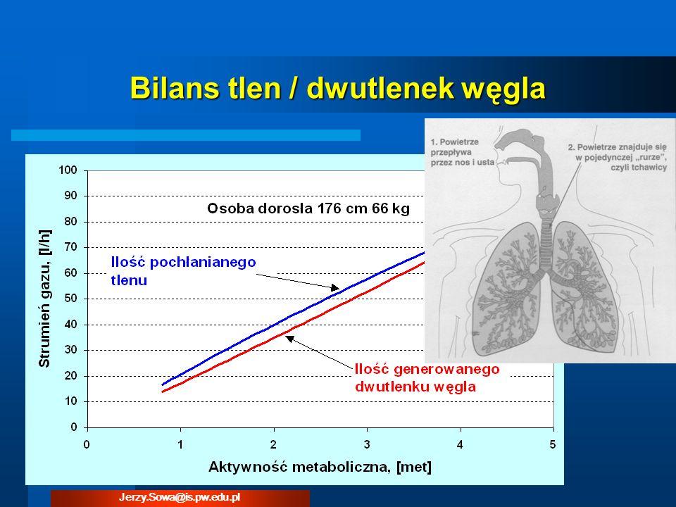 Bilans tlen / dwutlenek węgla Proces oddychania Jerzy.Sowa@is.pw.edu.pl