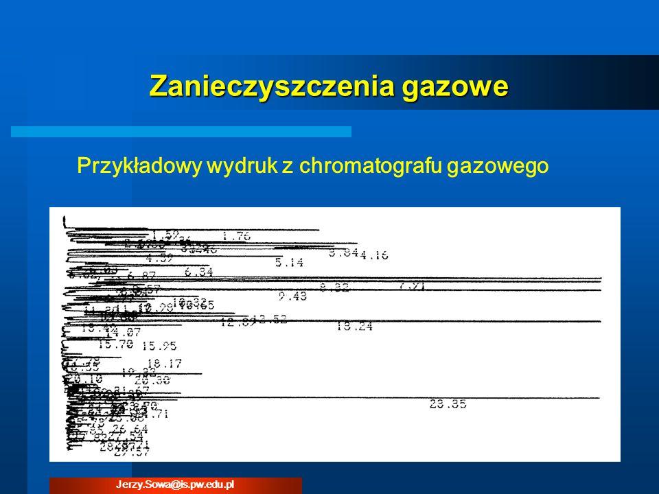 Zanieczyszczenia gazowe Przykładowy wydruk z chromatografu gazowego Jerzy.Sowa@is.pw.edu.pl