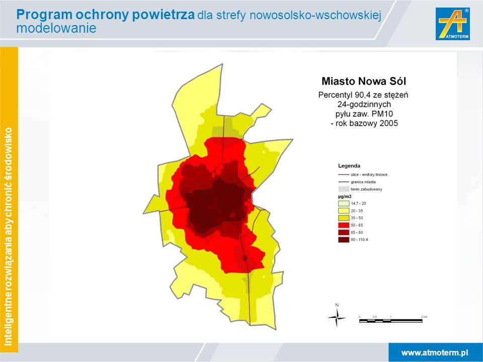 www.atmoterm.pl Inteligentne rozwiązania aby chronić środowisko CO Program ochrony powietrza dla strefy nowosolsko-wschowskiej modelowanie