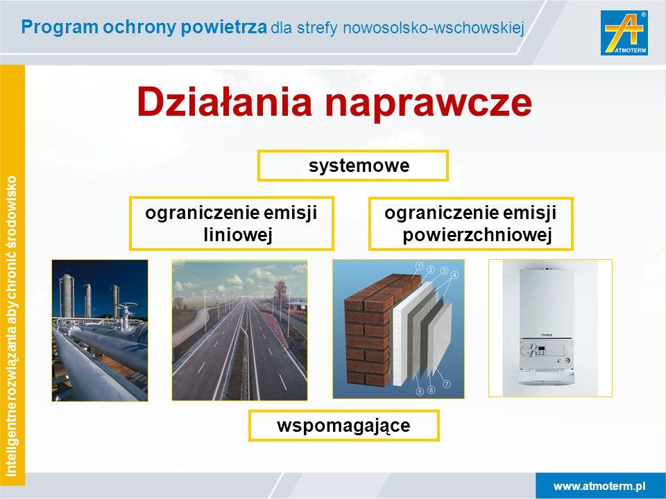 www.atmoterm.pl Inteligentne rozwiązania aby chronić środowisko Program ochrony powietrza dla strefy nowosolsko-wschowskiej Działania naprawcze wspoma