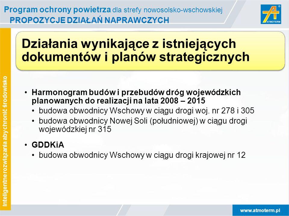 www.atmoterm.pl Inteligentne rozwiązania aby chronić środowisko Program ochrony powietrza dla strefy nowosolsko-wschowskiej PROPOZYCJE DZIAŁAŃ NAPRAWC