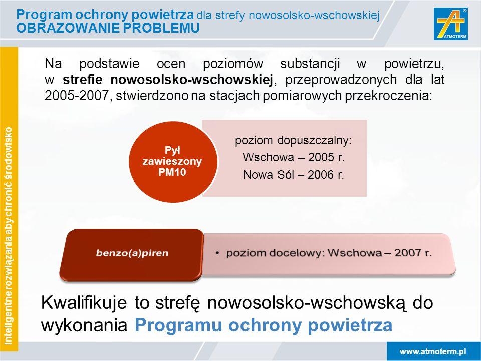 www.atmoterm.pl Inteligentne rozwiązania aby chronić środowisko Na podstawie ocen poziomów substancji w powietrzu, w strefie nowosolsko-wschowskiej, p