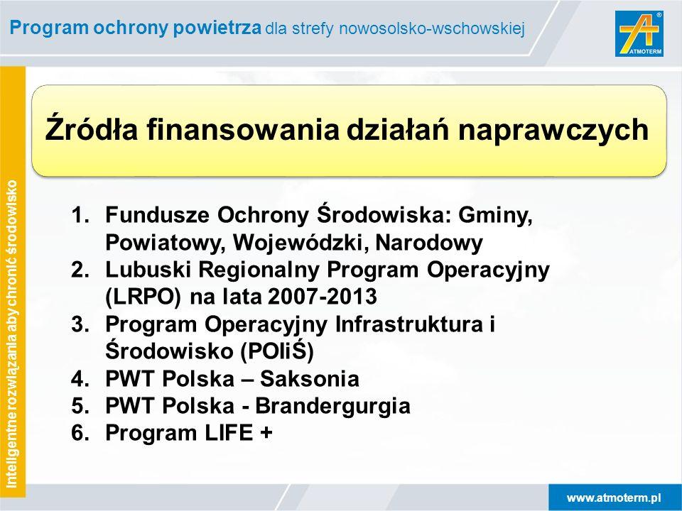www.atmoterm.pl Inteligentne rozwiązania aby chronić środowisko 1.Fundusze Ochrony Środowiska: Gminy, Powiatowy, Wojewódzki, Narodowy 2.Lubuski Region