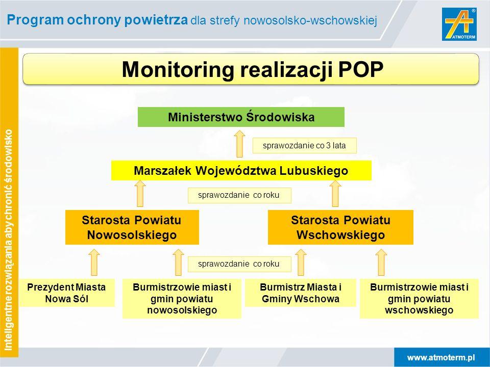 www.atmoterm.pl Inteligentne rozwiązania aby chronić środowisko Program ochrony powietrza dla strefy nowosolsko-wschowskiej Monitoring realizacji POP