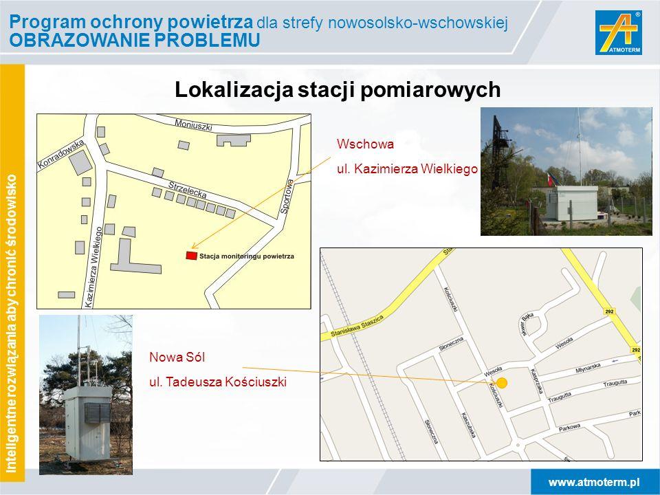 www.atmoterm.pl Inteligentne rozwiązania aby chronić środowisko Program ochrony powietrza dla strefy nowosolsko-wschowskiej OBRAZOWANIE PROBLEMU Lokal