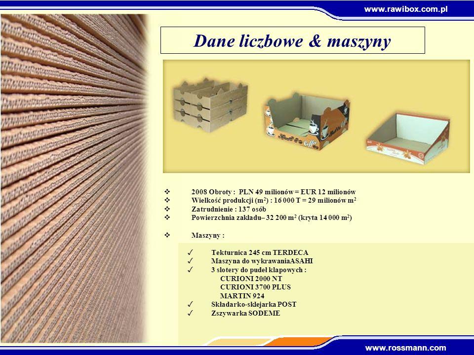www.rawibox.com.pl www.rossmann.com 4Tekturnica + przetwórstwo (płyty i gotowe opakowania) 4Szeroka gama kompozycji jakościowych tektur (3- i 5-warstwowych, o fali B, C lub BC) Małe, średnie i duże pudła klapowe Pudła wykrojnikowe (American boxes lub wrap arounds) Nadruki w 3 kolorach 4Własne laboratorium kontroli jakości 4Certyfikat jakości ISO 9001 : 2000 (BVC) Możliwości produkcyjne & Jakość produktów