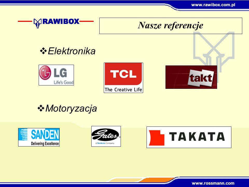 www.rawibox.com.pl www.rossmann.com Elektronika Motoryzacja Nasze referencje