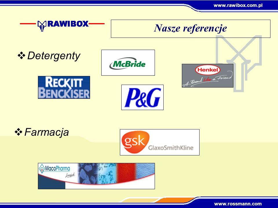 www.rawibox.com.pl www.rossmann.com Inne segmenty rynku Nasze referencje