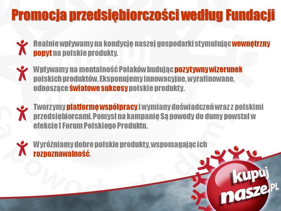 Promocjaprzedsiębiorczości według Fundacji Promocja przedsiębiorczości według Fundacji Wyróżniamy dobre polskie produkty, wspomagając ich rozpoznawalność.