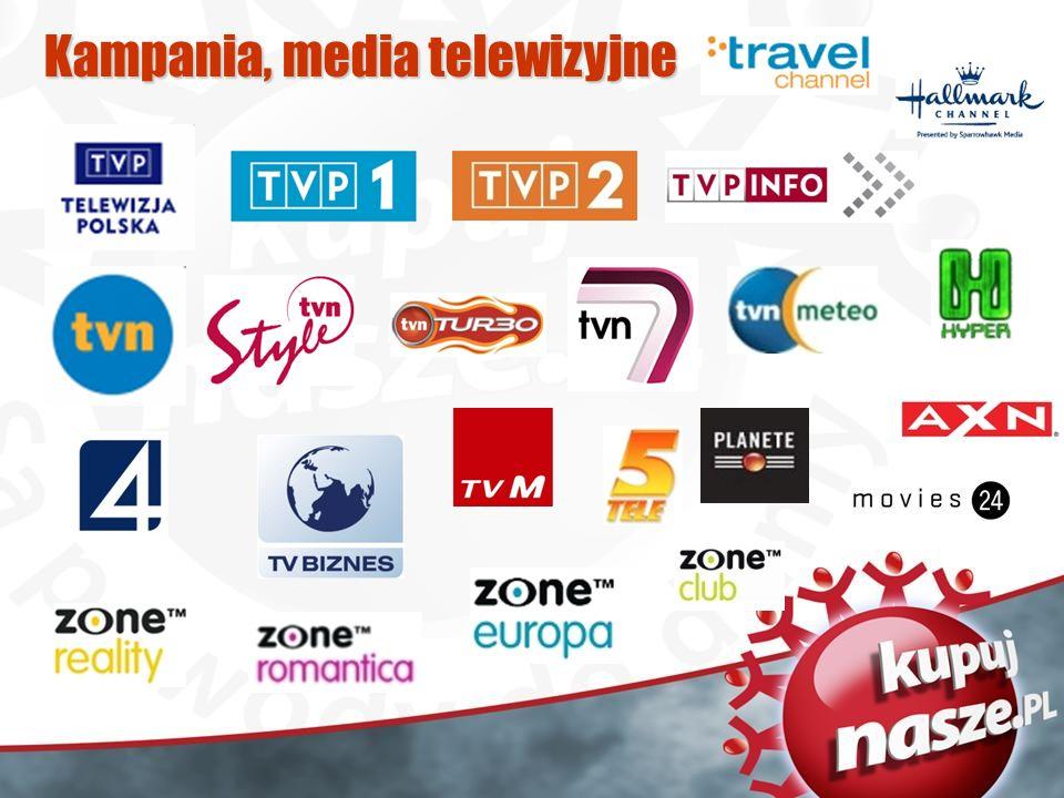 Kampania, media telewizyjne...