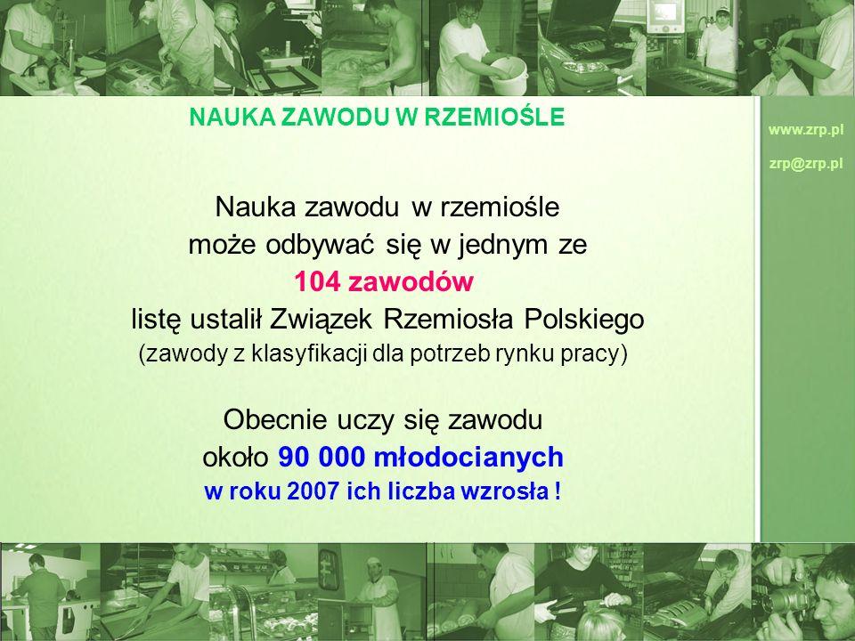 www.zrp.pl zrp@zrp.pl NAUKA ZAWODU W RZEMIOŚLE Nauka zawodu w rzemiośle może odbywać się w jednym ze 104 zawodów listę ustalił Związek Rzemiosła Polsk