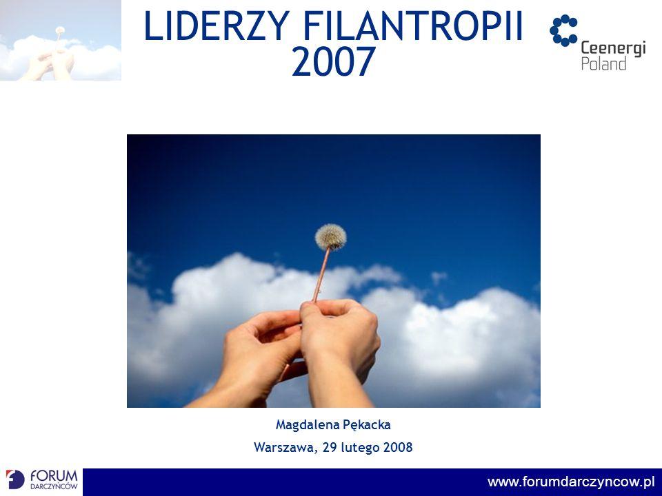 www.forumdarczyncow.pl Filantropia korporacyjna w Polsce 80% firm deklaruje zaangażowanie w działalność społeczną w 2006 roku firmy odliczyły od podatku darowizny na łączną kwotę 286 mln zł 35% organizacji pozarządowych otrzymuje wsparcie finansowe od firm darowizny od firm stanowią 4,8% przychodów trzeciego sektora