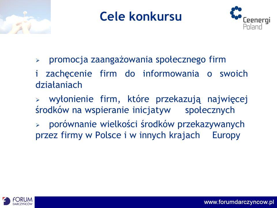 www.forumdarczyncow.pl Kategorie konkursowe Liderzy Filantropii 2007 wyłonieni zostali w dwóch kategoriach: I.