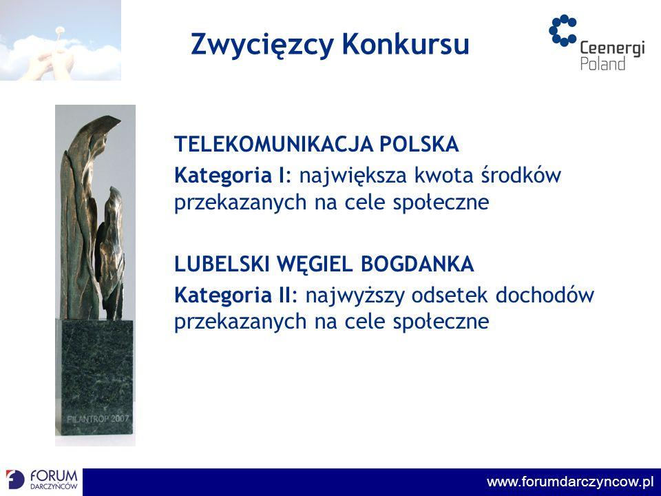 www.forumdarczyncow.pl Liderzy Filantropii 2007 TELEKOMUNIKACJA POLSKA przekazała w 2006 roku darowizny na łączną kwotę 15 476 396 zł
