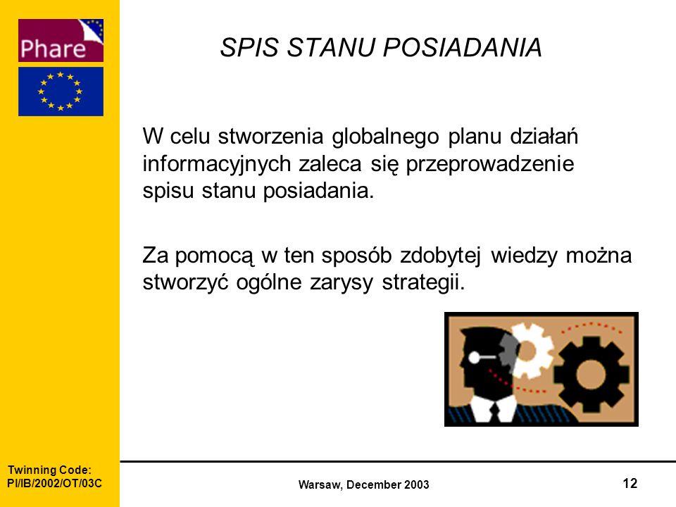 Twinning Code: Pl/IB/2002/OT/03C Warsaw, December 2003 12 SPIS STANU POSIADANIA W celu stworzenia globalnego planu działań informacyjnych zaleca się przeprowadzenie spisu stanu posiadania.