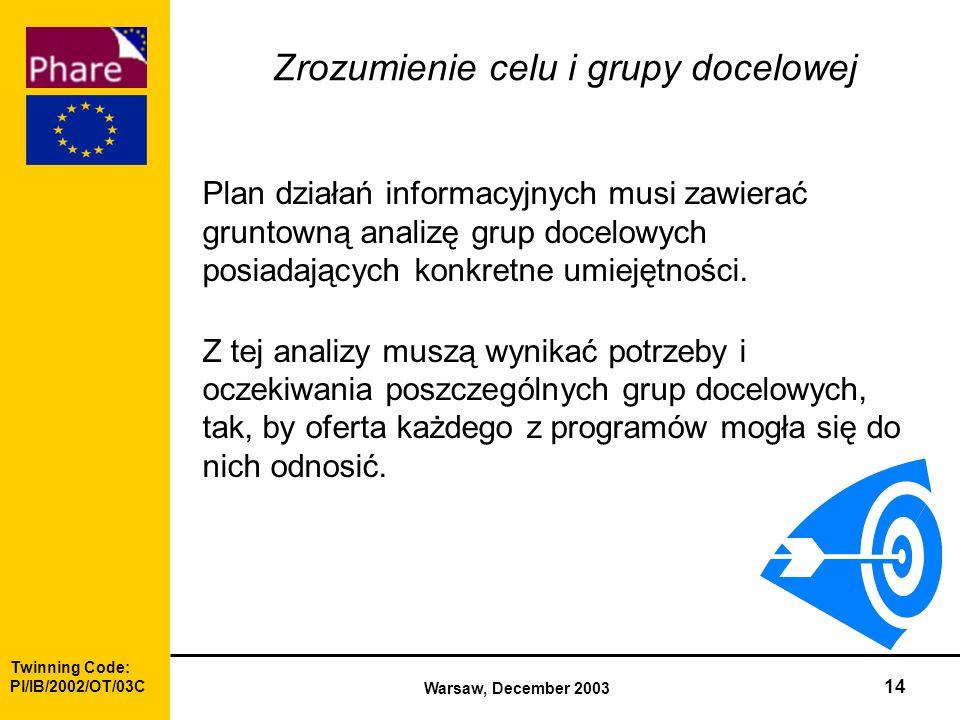 Twinning Code: Pl/IB/2002/OT/03C Warsaw, December 2003 14 Zrozumienie celu i grupy docelowej Plan działań informacyjnych musi zawierać gruntowną analizę grup docelowych posiadających konkretne umiejętności.