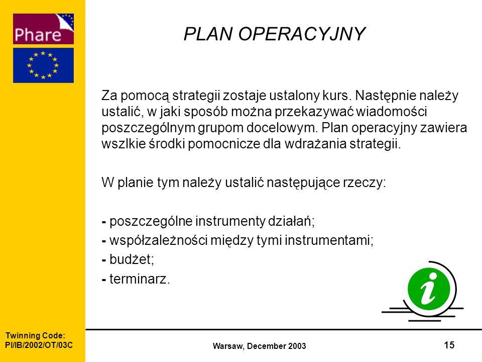 Twinning Code: Pl/IB/2002/OT/03C Warsaw, December 2003 15 PLAN OPERACYJNY Za pomocą strategii zostaje ustalony kurs.