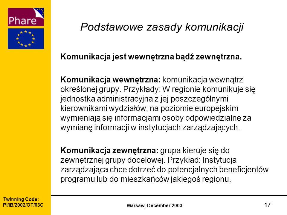 Twinning Code: Pl/IB/2002/OT/03C Warsaw, December 2003 17 Podstawowe zasady komunikacji Komunikacja jest wewnętrzna bądź zewnętrzna.