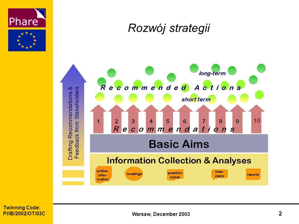 Twinning Code: Pl/IB/2002/OT/03C Warsaw, December 2003 2 Rozwój strategii