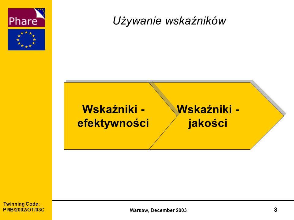 Twinning Code: Pl/IB/2002/OT/03C Warsaw, December 2003 8 Używanie wskaźników Wskaźniki - jakości Wskaźniki - jakości Wskaźniki - efektywności Wskaźniki - efektywności