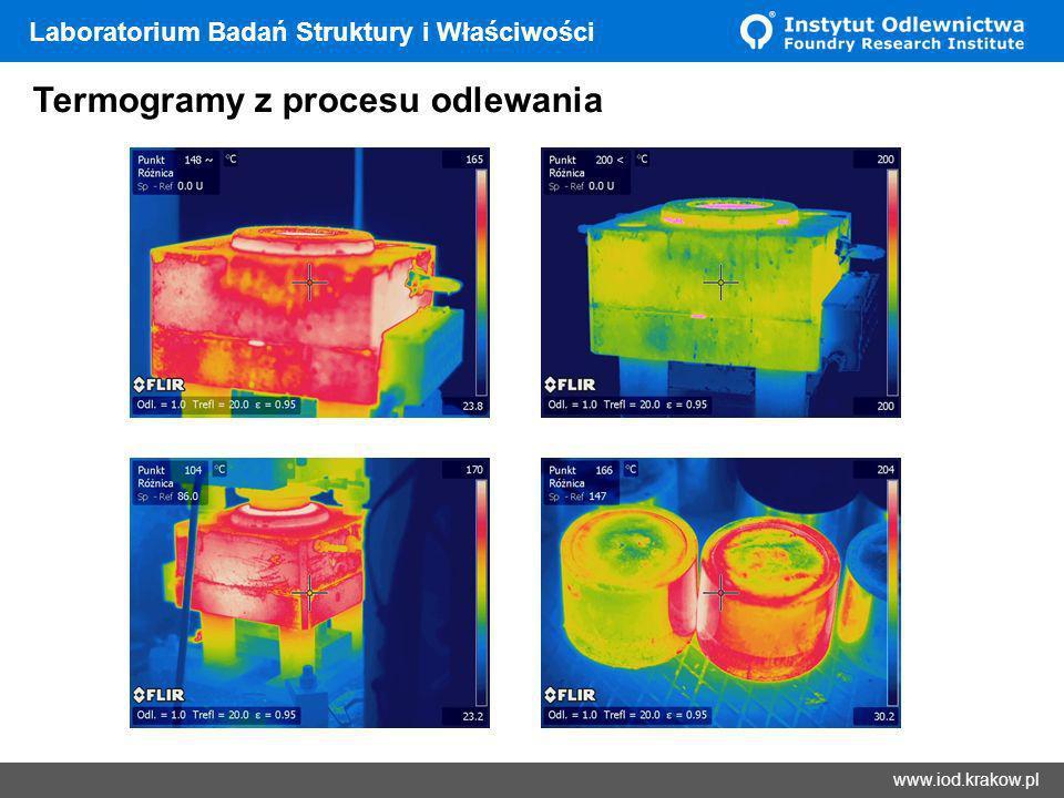 Wyniki www.iod.krakow.pl Termogramy z procesu odlewania Laboratorium Badań Struktury i Właściwości